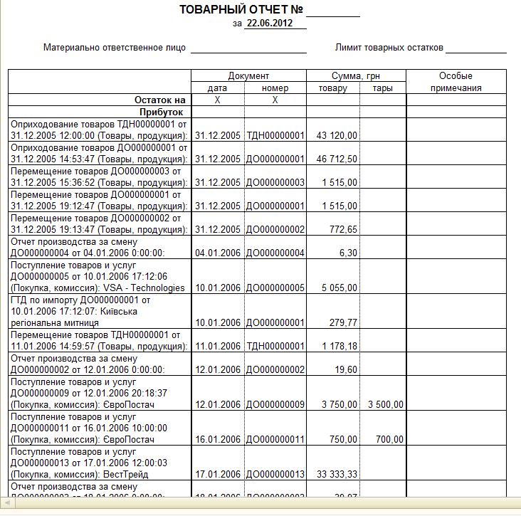 товарный отчет форма торг-29 образец заполнения - фото 11